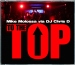 MIKE MOLOSSA VIA DJ CHRIS D - TO THE TOP